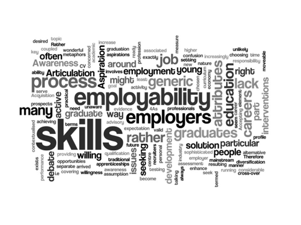 Employability Cloud