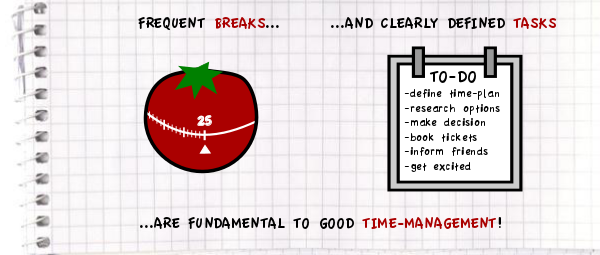 Pomodoro time management