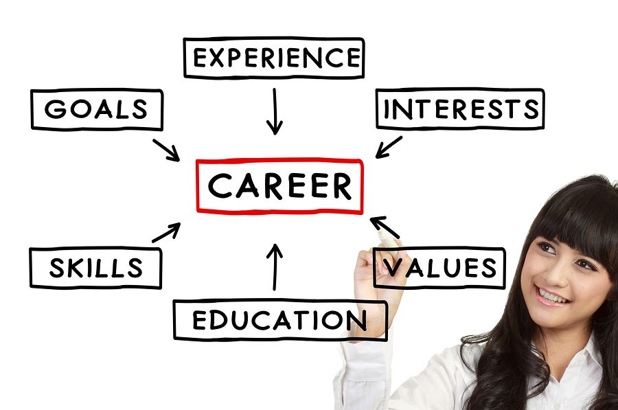 Businesswoman writing plan for a successful career